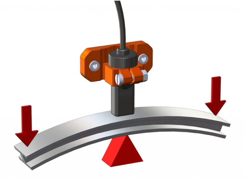 Active bending sensor